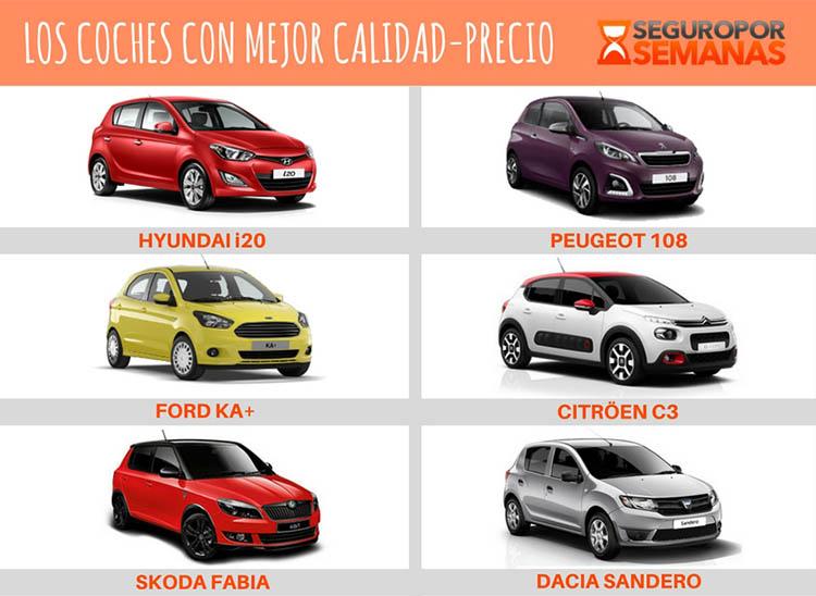 Qu coches tienen mayor calidad precio seguroporsemanas for Mejor pintura interior calidad precio