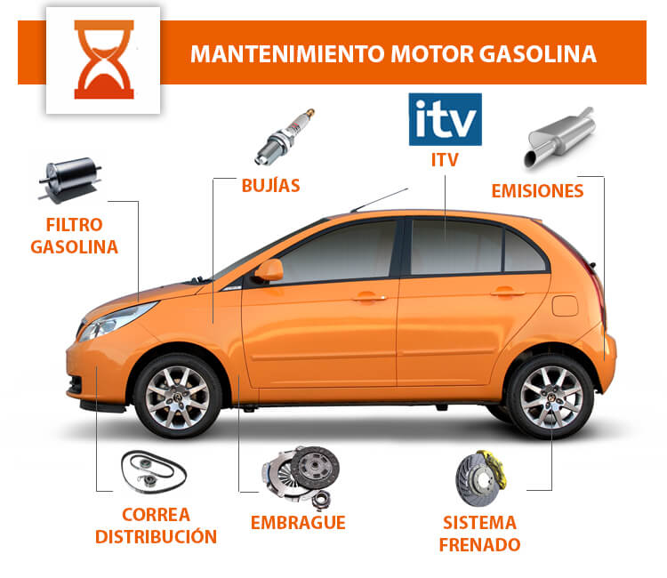 Claves mantenimiento gasolina