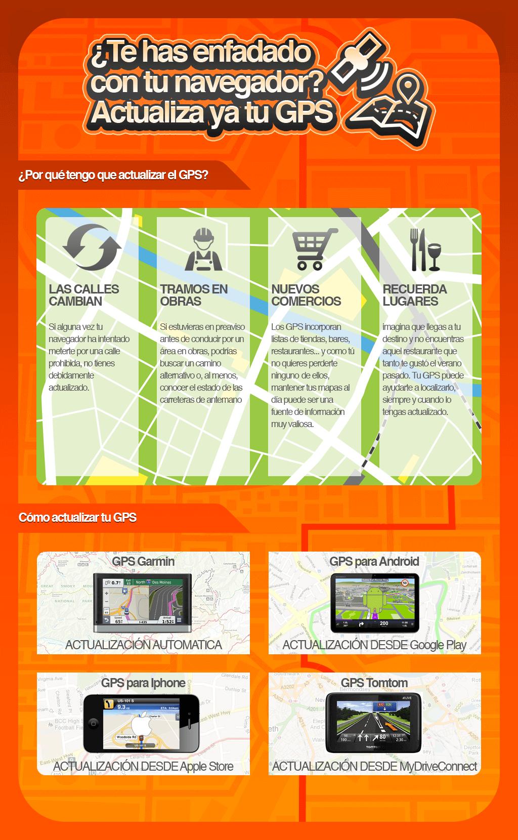 876d4045770 Por qué debes actualizar el GPS de tu Coche  Seguroporsemanas