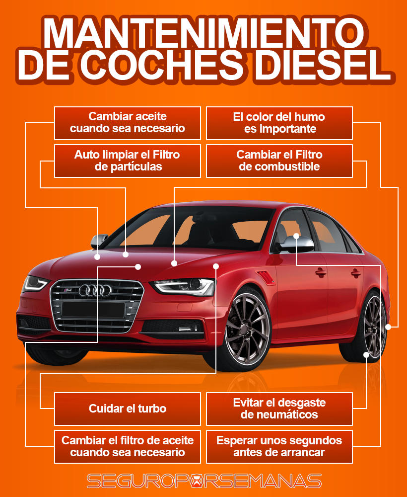 Mantenimiento coches diesel
