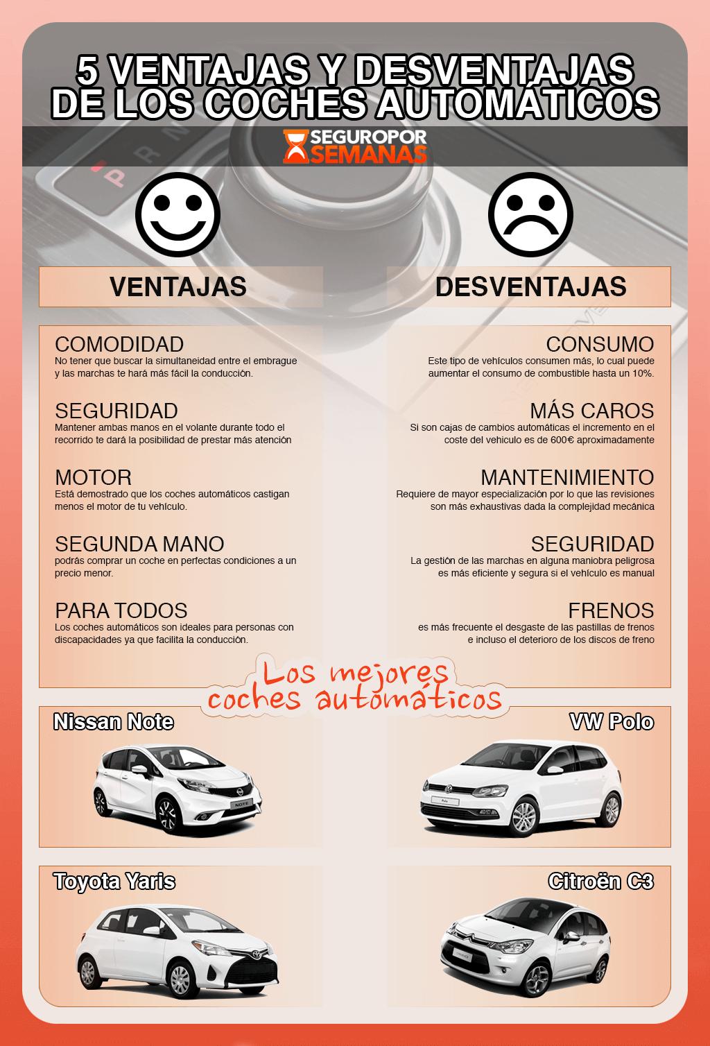 Ventajas y desventajas de un coche autom ticos seguroporsemanas - Asegurar coche un mes ...